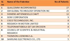patents tab