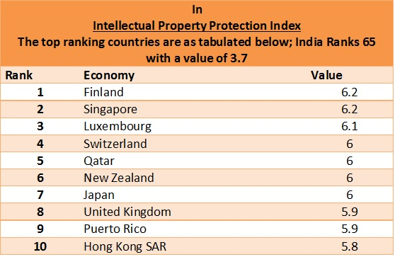 IP Index